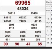 Tổng hợp phân tích lô đẹp trong kqxsmb ngày 19/03