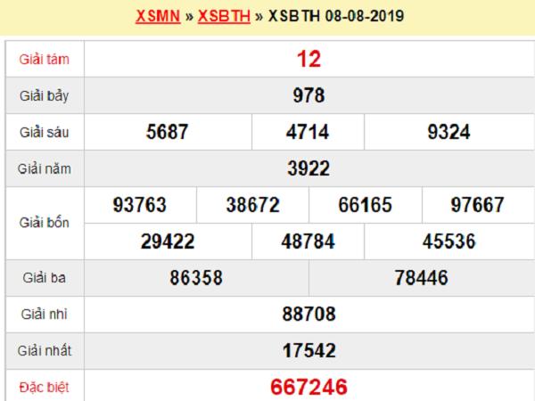 Tổng hợp dự đoán KQXSBT ngày 08/08 chính xác tuyệt đối