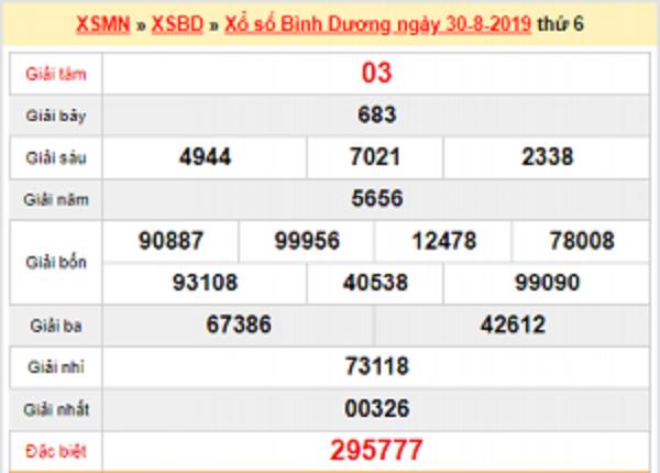 Nhận định phân tích KQXSDB ngày 06/09 chính xác tuyệt đối