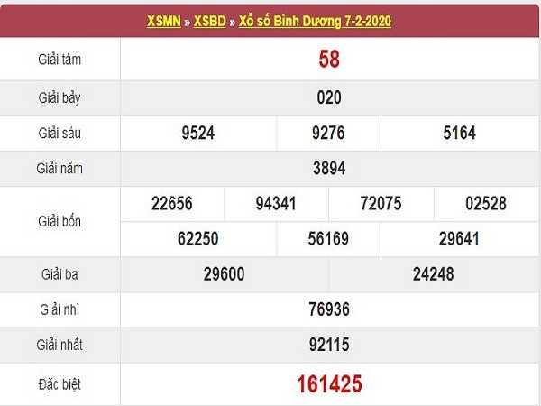 ket-qua-xs-bdg-ngay-7-2-2020_optimized