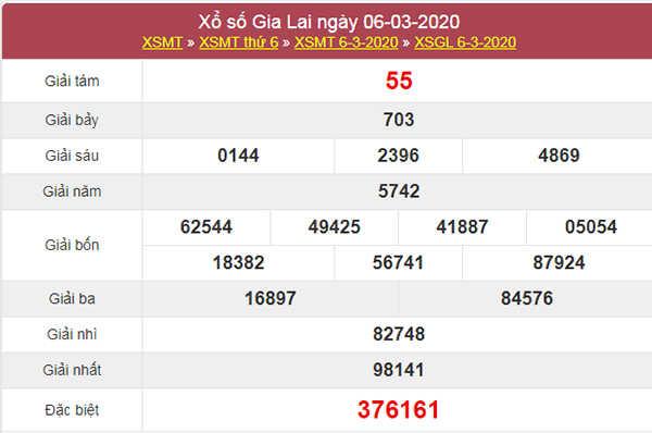 Dự đoán kết quả XSGL 13/3/2020 - KQXS Gia Lai hôm nay
