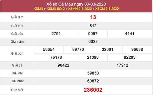 Dự đoán XS Cà Mau ngày 16/3/2020 - Soi cầu VIP XSCM