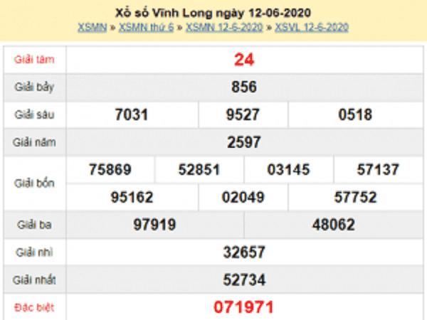 Soi cầu bạch thủ KQXSVL-  xổ số vĩnh long ngày 19/06 chắc trúng