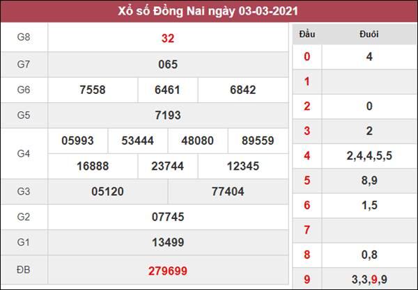 Soi cầu KQXS Đồng Nai 10/3/2021 thứ 4 cùng siêu cao thủ