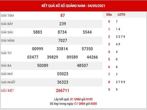 Thống kê XSQNM ngày 11/5/2021 - Thống kê đài xổ số Quảng Nam thứ 3
