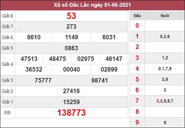 Dự đoán XSDLK 8/6/2021 thứ 3 xác suất trúng cao nhất