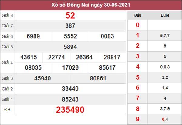 Thống kê XSDNA 7/7/2021 thứ 4 chốt cầu lô số đẹp
