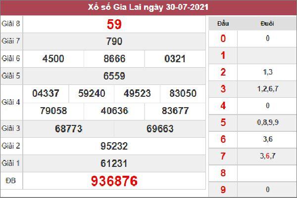 Soi cầu XSGL 6/8/2021 chốt bạch thủ lô Gia Lai thứ 6