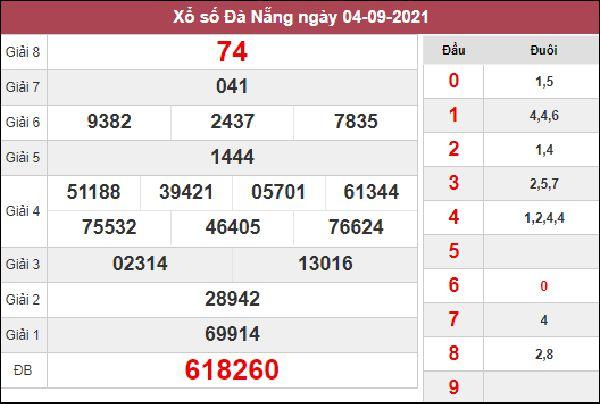 Thống kê XSDNG 8/9/2021 chốt lô xác suất về cao nhất